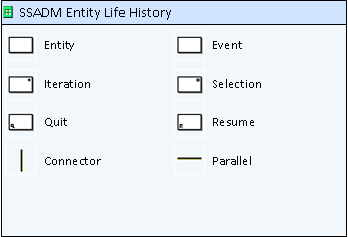 Office Visio Premium 2010 download mac