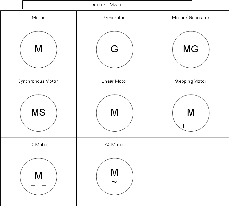 Visio Site Map Examples: Visio Electrical Shapes Stencils And Templates