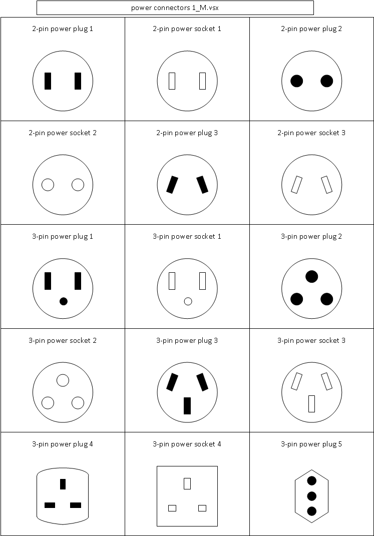 visio electrical shapes stencils and templates