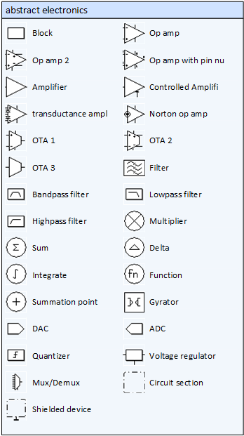 Visio Electrical Stencils Free Download Traxsoup