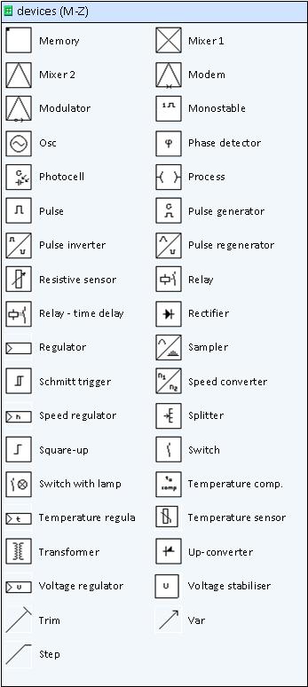 paul herber u0026 39 s electronics shapes