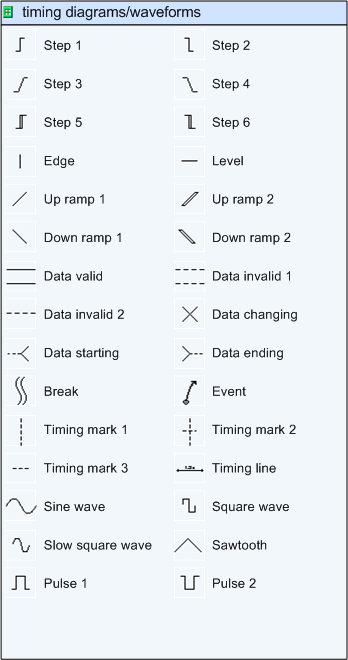 visio electronics shapes stencils and templates