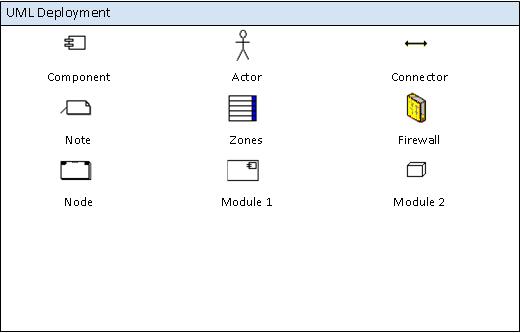 Paul Herber's UML, SDL, TTCN and URN shapes for Visio