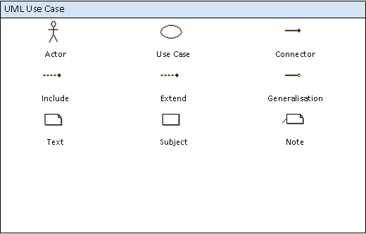Paul Herber's UML, SDL, TTCN and URN shapes for Visio